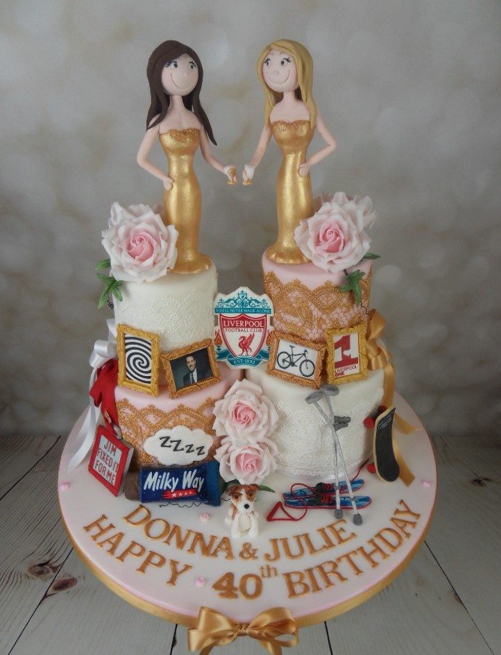 4oth Birthday Cake 40th